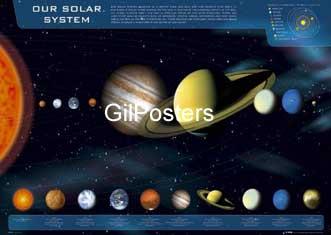 מערכת השמש 1מערכת השמש 1
