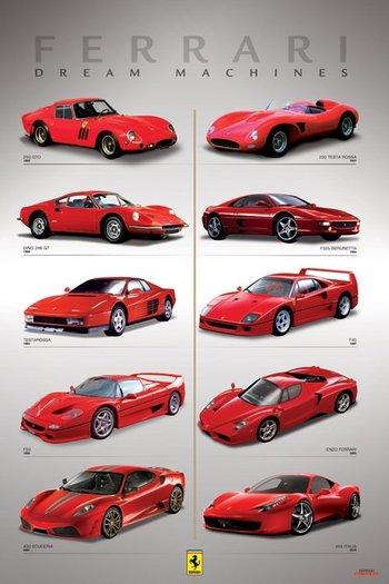 פרארימכוניות אדומות, מכונית מירוץ, פרארי