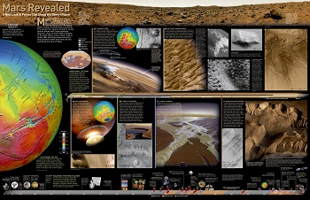 המאדים