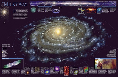 שביל החלב The  milky  wayשביל החלב The  milky  way