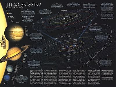 מערכת השמש  The  solar  systemמערכת השמש  The  solar  system