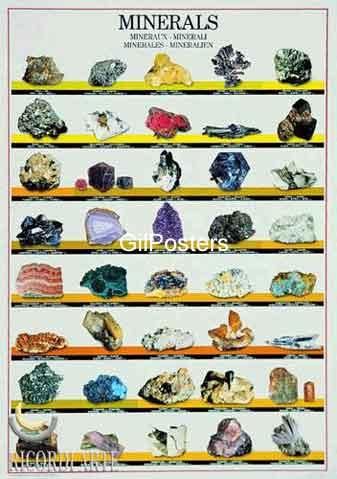 מנרלים  minerals